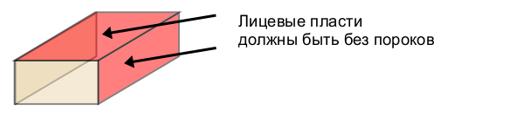 Технические требования на пиломатериал дуб